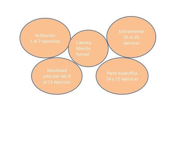 Activación 1 al 7 ejercicios Calenta- Miento formal Estiramiento 16 al 20 ejercicio Movilidad articular del 8 al 13 ejerci...