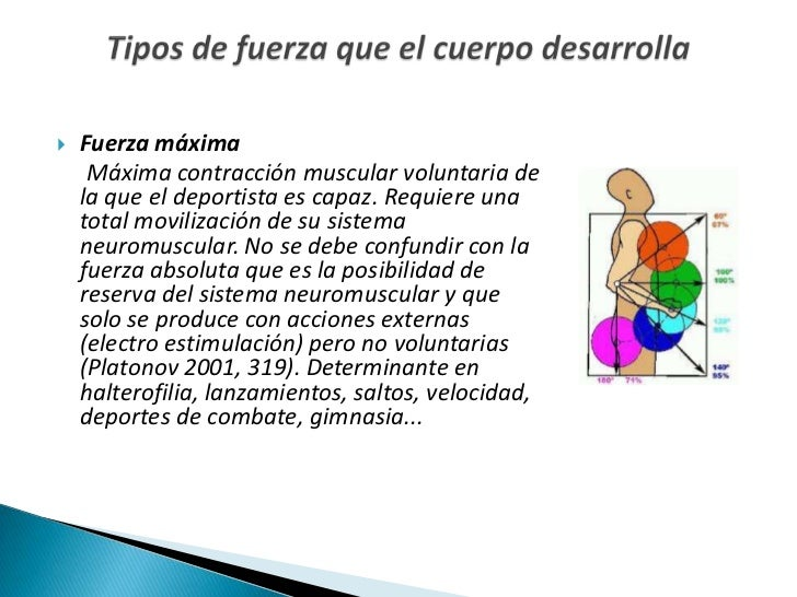 Educacion fisica fuerza for Fuera definicion