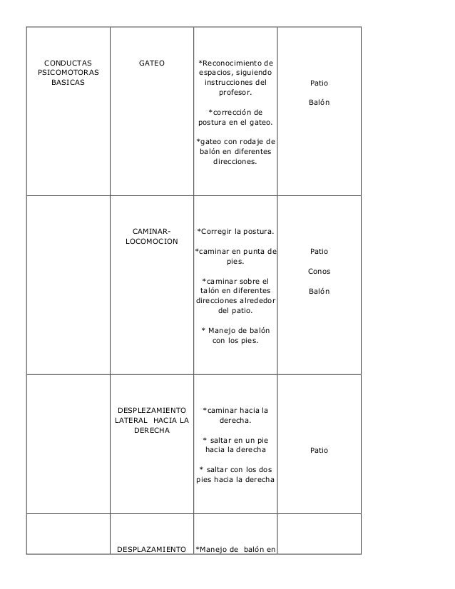 Educacion fisica preescolar Slide 3