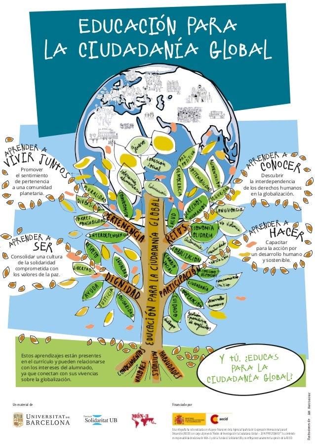 Promover el sentimiento de pertenencia a una comunidad planetaria. Descubrir la interdependencia de los derechos humanos e...