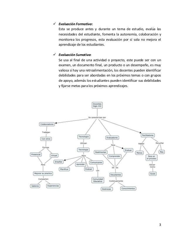 3  Evaluación Formativa: Esta se produce antes y durante un tema de estudio, evalúa las necesidades del estudiante, fomen...