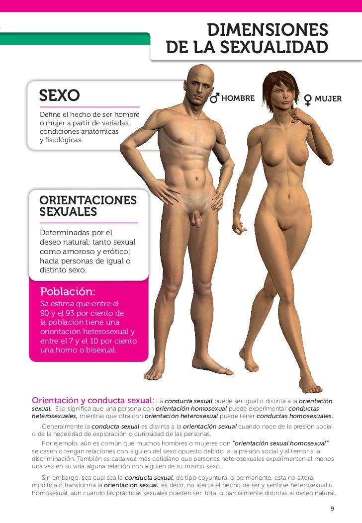 Increíble Anatomía Femenina Para Los Hombres Regalo - Anatomía de ...