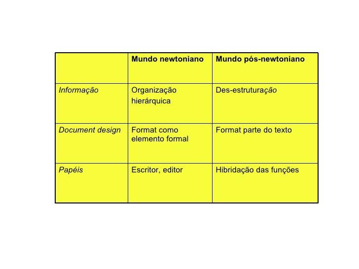 Educação e Cultura Digital Slide 3