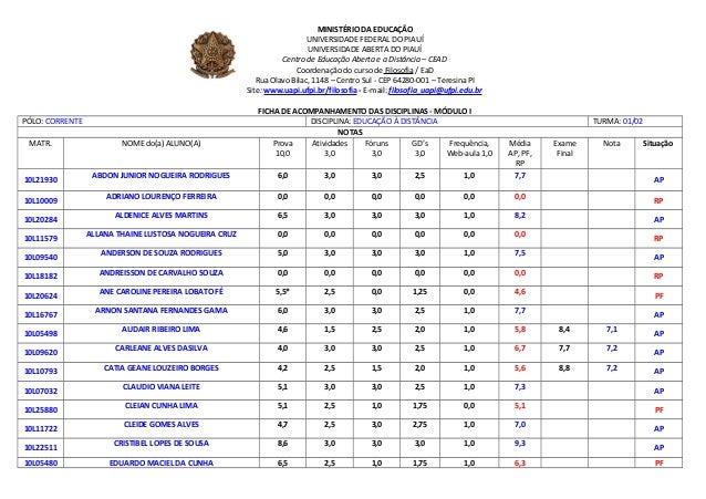 MINISTÉRIO DA EDUCAÇÃO UNIVERSIDADE FEDERAL DO PIAUÍ UNIVERSIDADE ABERTA DO PIAUÍ Centro de Educação Aberta e a Distância ...