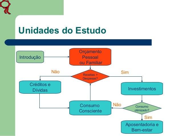 Educação financeira cristã_slide Slide 29