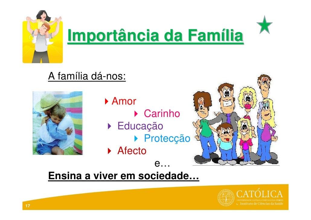 Importância da Família     A família dá-nos:                  Amor                         Carinho                   Educa...