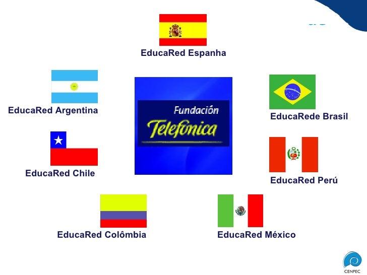 EducaRed Espanha EducaRed Argentina EducaRed Perú EducaRed Chile EducaRed Colômbia EducaRed México EducaRede Brasil