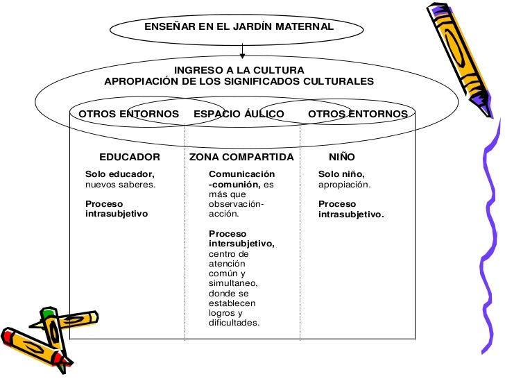 jard n maternal curso de auxiliar de maestra cuadernillo n 1 On planificaciones para jardin maternal