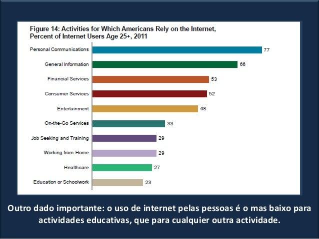 Outro dado importante: o uso de internet pelas pessoas é o mas baixo para actividades educativas, que para cualquier outra...