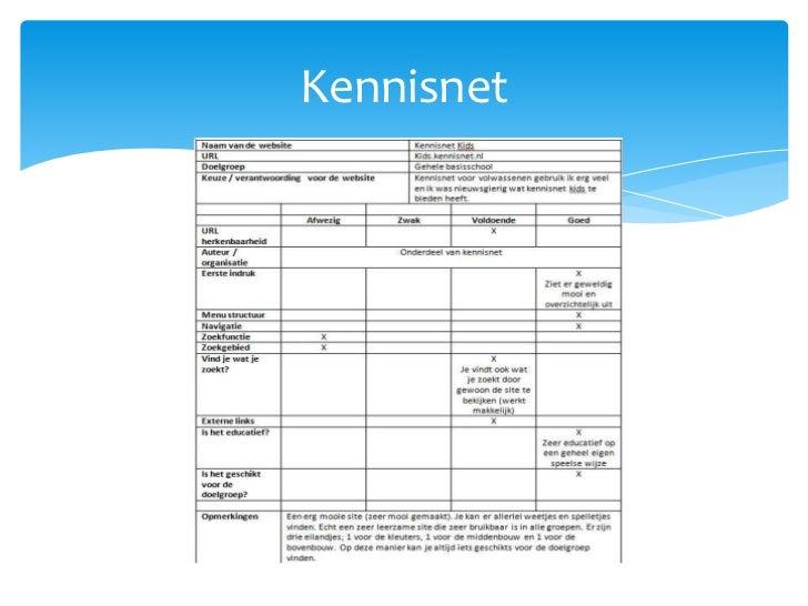Kennisnet