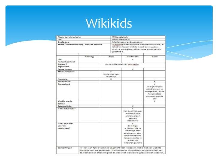 Wikikids