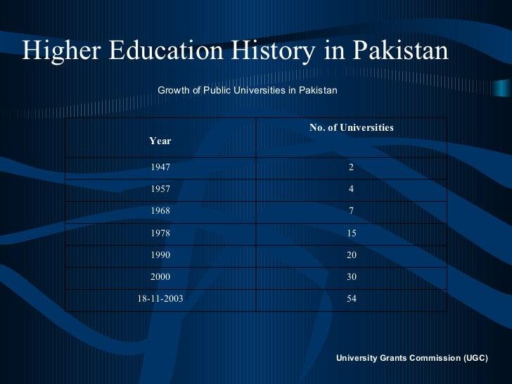 Higher Education History in Pakistan Growth of Public Universities in Pakistan University Grants Commission (UGC) 54 18-11...