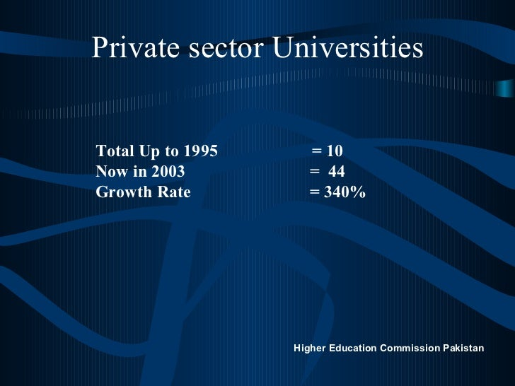 Private sector Universities Higher Education Commission Pakistan Total Up to 1995  = 10 Now in 2003     =  44 Growth Rate ...