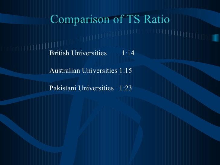 Comparison of TS Ratio British Universities  1:14 Australian Universities 1:15 Pakistani Universities  1:23