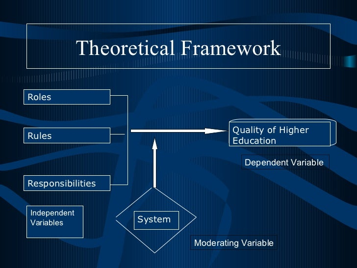 Theoretical Framework Roles Rules Responsibilities Quality of Higher Education System Moderating   Variable Independent Va...