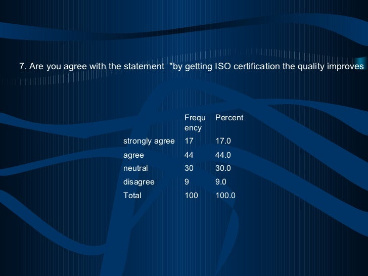 """7. Are you agree with the statement  """"by getting ISO certification the quality improves 100.0 100 Total 9.0 9 disagre..."""