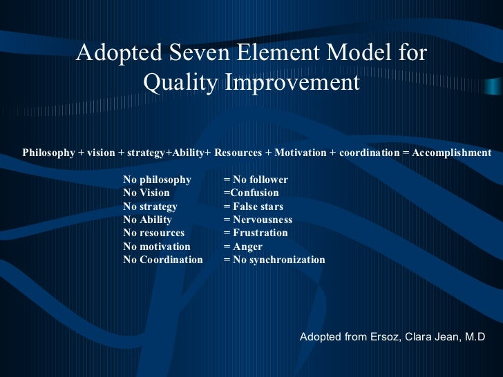 Adopted Seven Element Model for Quality Improvement Adopted from Ersoz, Clara Jean, M.D Philosophy + vision + strategy+Abi...