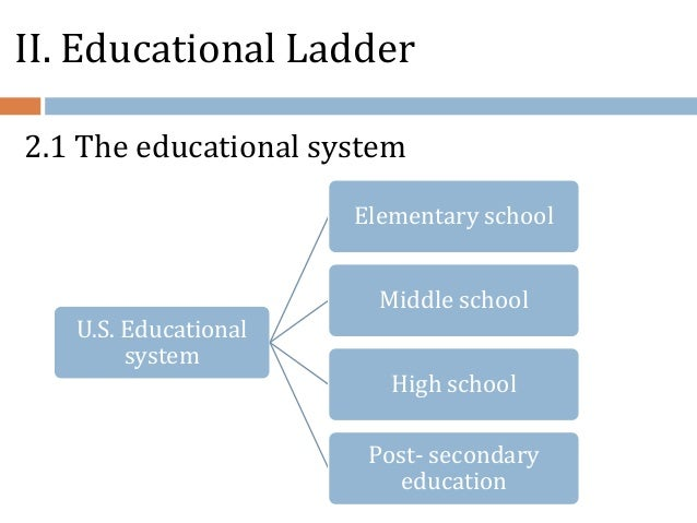 american high school education system by But the crisis in american education may be more than a matter of our kids learn within a system of education devised for a world from high school to.