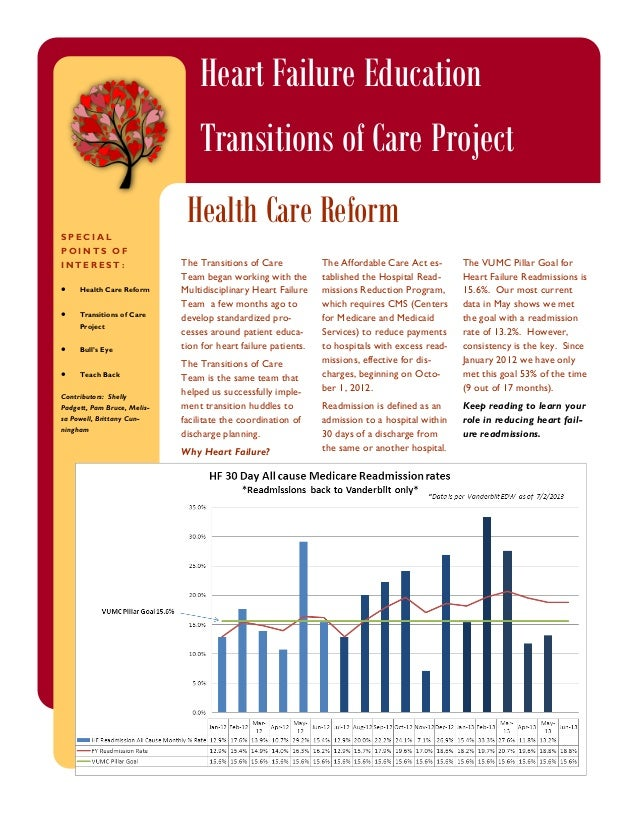Heart Failure Education Transitions of Care Project Health Care Reform SPECIAL POINTS OF INTEREST:    Health Care Reform ...