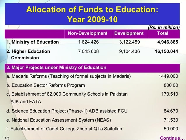 Allocation of Funds to Education:                   Year 2009-10                                                          ...