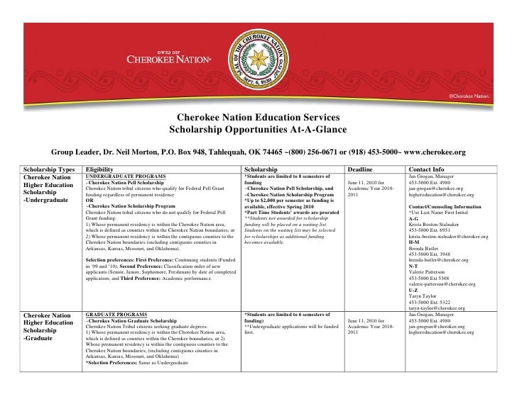 Cherokee Nation Education Services                                                            Scholarship Opportunities At...