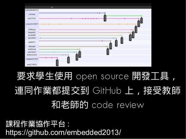 http://wiki.csie.ncku.edu.tw/embedded/team2013-7