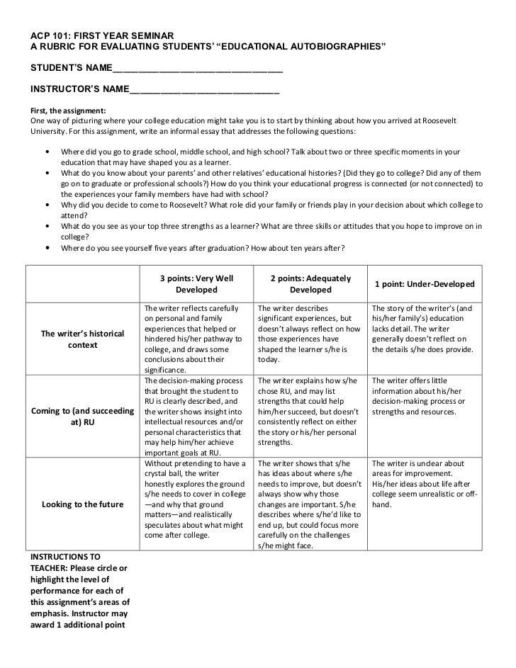 iRubric: Biography Research Paper rubric