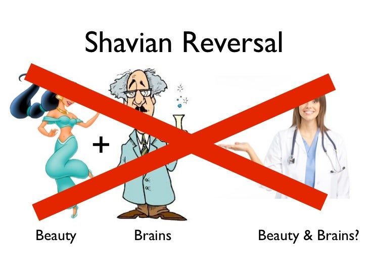 """pygmalian play as a shavian play 7 shavian drama shavian drama is a type of politically and socially charged """" discussion play"""" made popular by george bernard shaw and oscar wilde."""