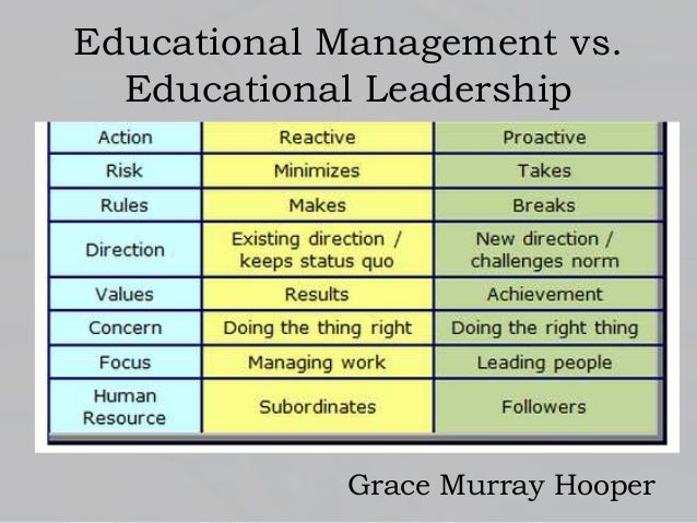 managing and leading report What is a whole -school evaluation t management, leadership and learning whole -school evaluations t management, leadership and learning report on the quality of teaching and learning and on the quality of management and leadership in a school.