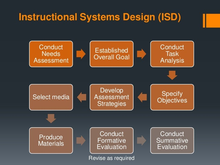 An analysis of the ultimate goal of instructional design