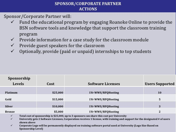 Value added educational opportunities on e-sourcing technology utilization