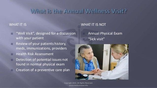 Medicare Annual Wellness Visit (AWV)