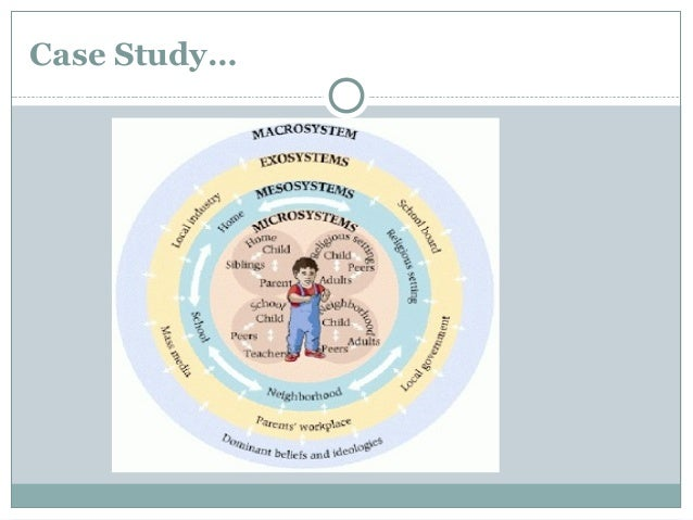 educational psychology  COMMUNICATION SKETCHCase Study TECHNOLOGY SEARCHING CONCEPT FC