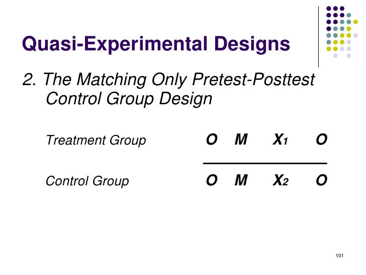 Quasi-Experimental Designs2. The Matching Only Pretest-Posttest   Control Group Design  Treatment Group      O   M   X1   ...