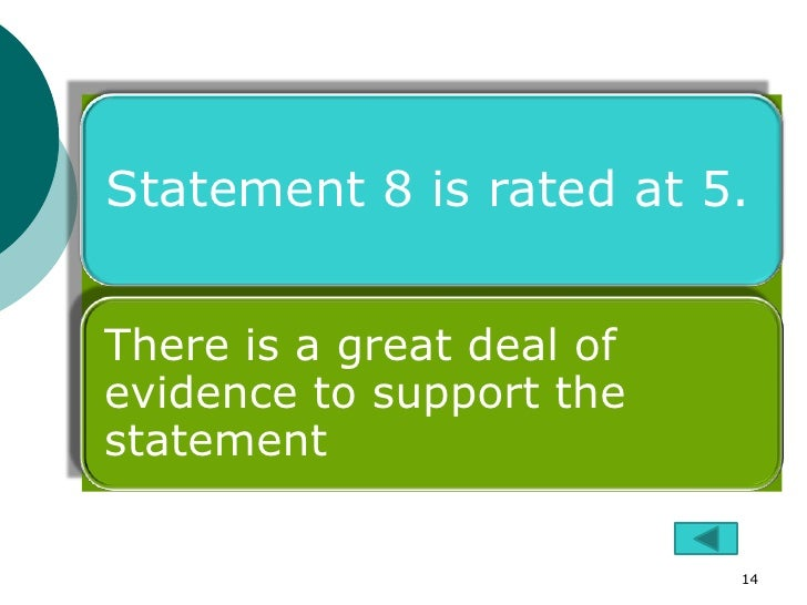 Statement 8 is rated at 5.There is a great deal ofevidence to support thestatement                           14