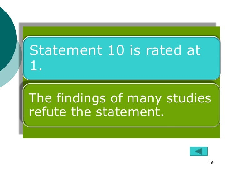 Statement 10 is rated at1.The findings of many studiesrefute the statement.                           16