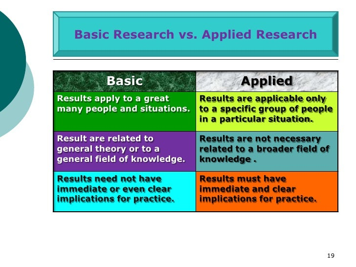 basic research and applied research Basic research seeks answers to fundamental questions and provides broad  insights to many different scientific fields applied research, on the.
