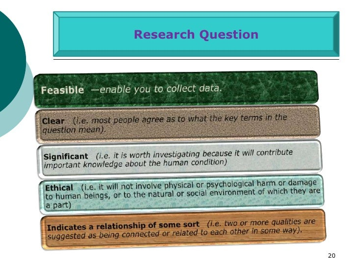 Research Question                    20