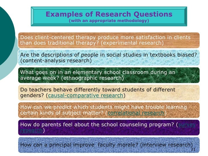 Examples of Research Questions                  (with an appropriate methodology)Does client-centered therapy produce more...