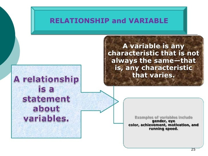 RELATIONSHIP and VARIABLE                 A variable is any            characteristic that is not             always the s...