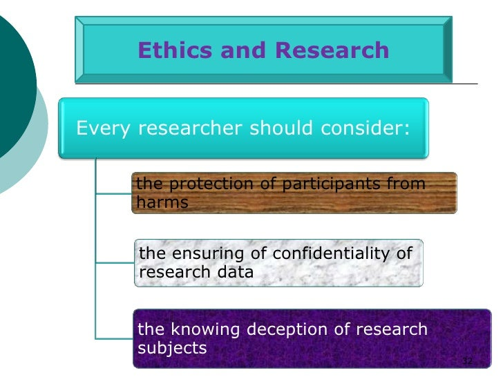 Ethics and ResearchEvery researcher should consider:     the protection of participants from     harms      the ensuring o...