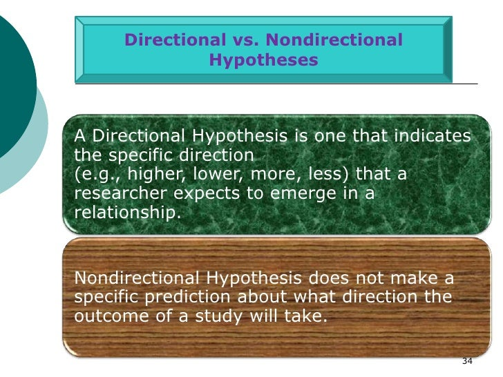 Directional vs. Nondirectional              HypothesesA Directional Hypothesis is one that indicatesthe specific direction...