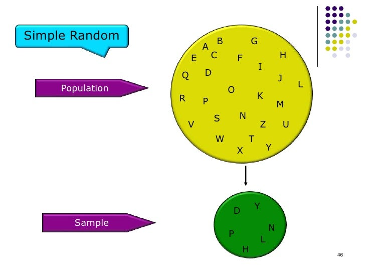 Simple Random                 B           G                          A                      E       C       F             ...