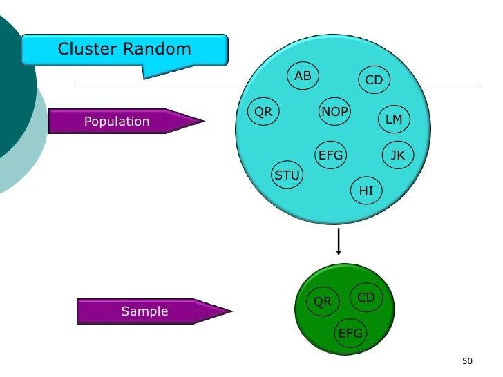 Cluster Random                        AB              CD                 QR          NOP  Population                      ...