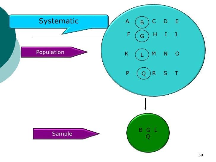 Systematic    A   B   C   D   E              F   G   H   I   JPopulation    K   L   M   N   O              P   Q   R   S  ...