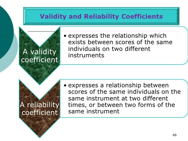 Validity and Reliability Coefficients              • expresses the relationship which                exists between scores...