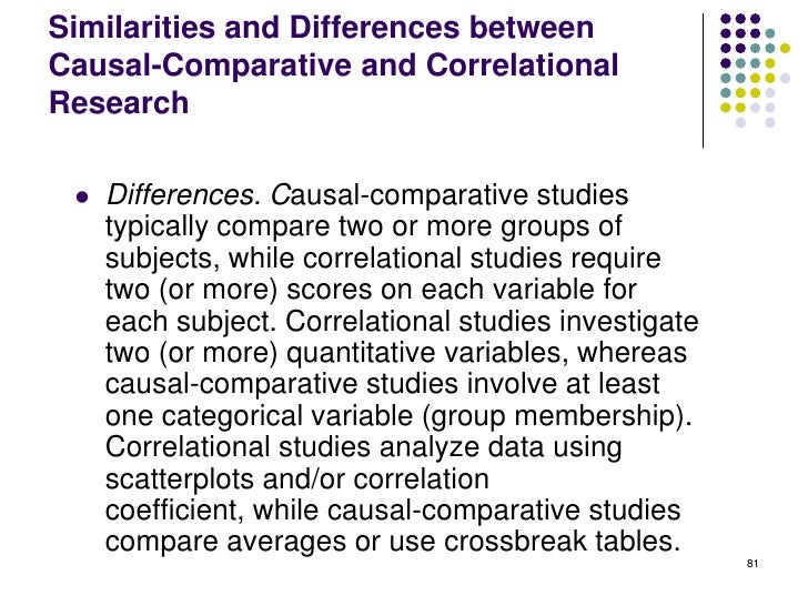 Similarities and Differences betweenCausal-Comparative and CorrelationalResearch    Differences. Causal-comparative studi...