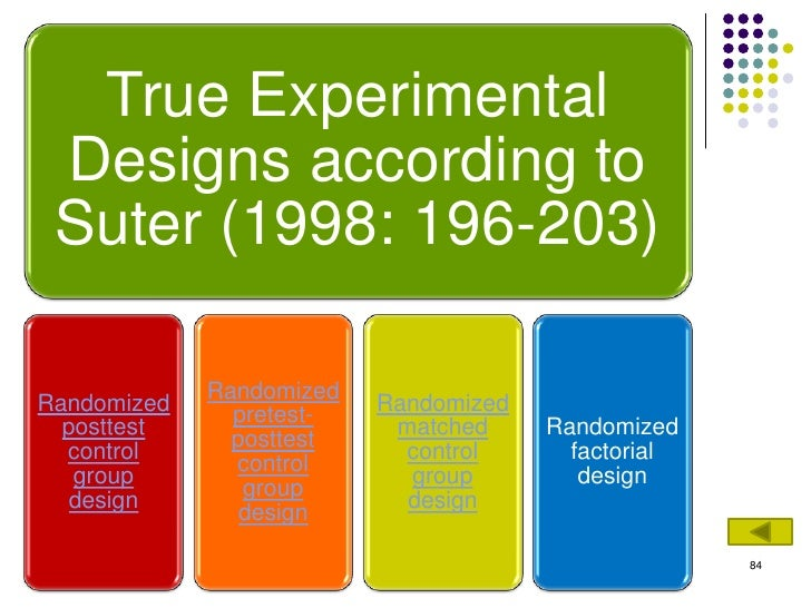 True Experimental Designs according to Suter (1998: 196-203)             RandomizedRandomized                Randomized   ...