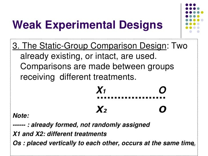 Weak Experimental Designs3. The Static-Group Comparison Design: Two  already existing, or intact, are used.  Comparisons a...