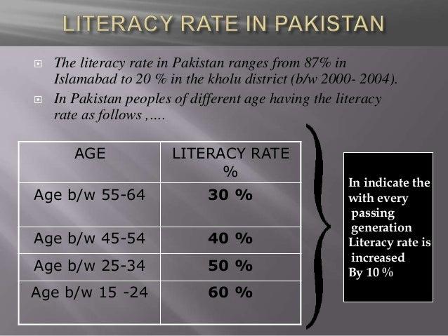 Educational Standard In Pakistan